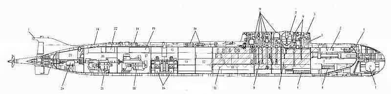 """Схема АПЛ К-141 """"Курск"""": 1-"""